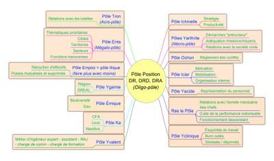 Nouveau diagramme de Paul Hisson (image jpg)